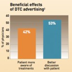 Benefits of DTC advertising