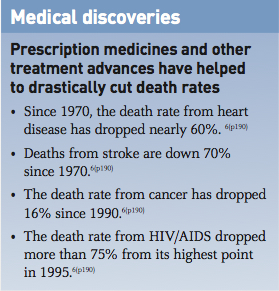 Medical Discoveries Facts