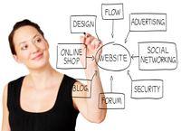digital-marketing-educated-patients