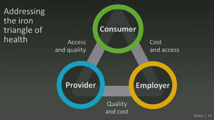 cost access and quality