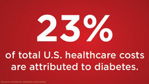 diabetesciosts