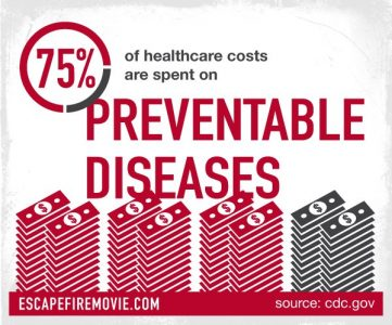 preventable-diseases